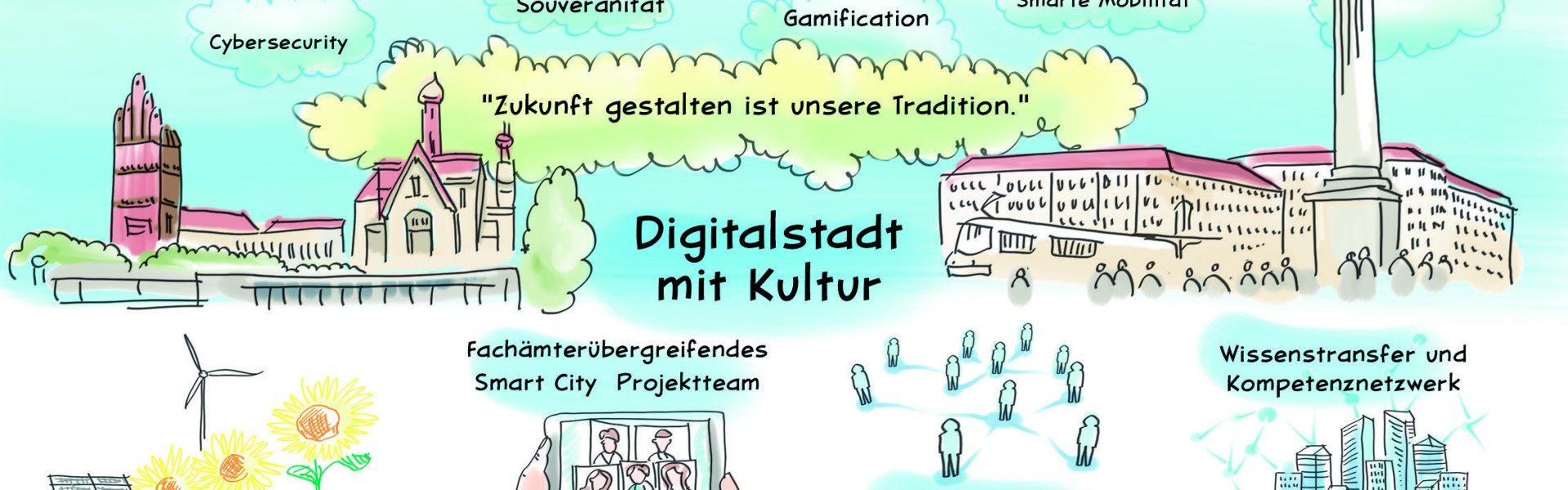 """Header Bild Erfolg der Wissenschaftsstadt Darmstadt im bundesweiten BMI-Wettbewerb """"Smart Cities made in Germany"""""""