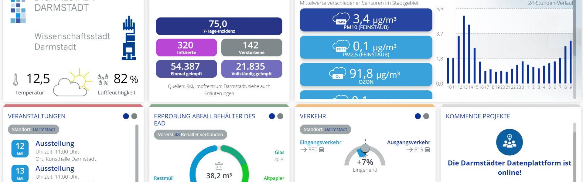 Header Bild Datenplattform Darmstadt – Täglich aktuelle Informationen zum Corona Infektionsgeschehen in der Wissenschaftsstadt