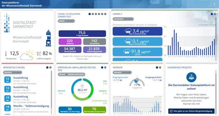 Datenplattform Darmstadt – Täglich aktuelle Informationen zum Corona Infektionsgeschehen in der Wissenschaftsstadt